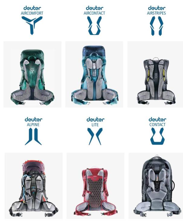 849018cd21 Deuter è partner del sistema bluesign® e leader di valutazione della  Fairwear Foundation di cui fanno parte tutti i suoi fornitori.